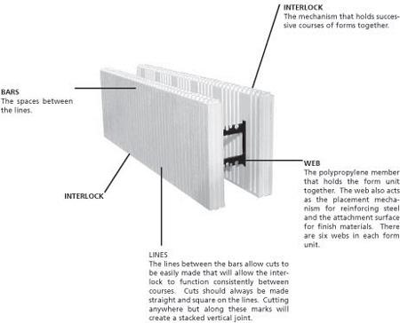 icf-diagram3